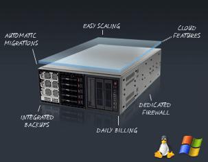 Look inside a LiquidWeb Storm server